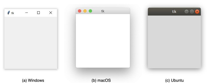 A blank Tkinter application window on Windows 10, macOS, and Ubuntu Linux