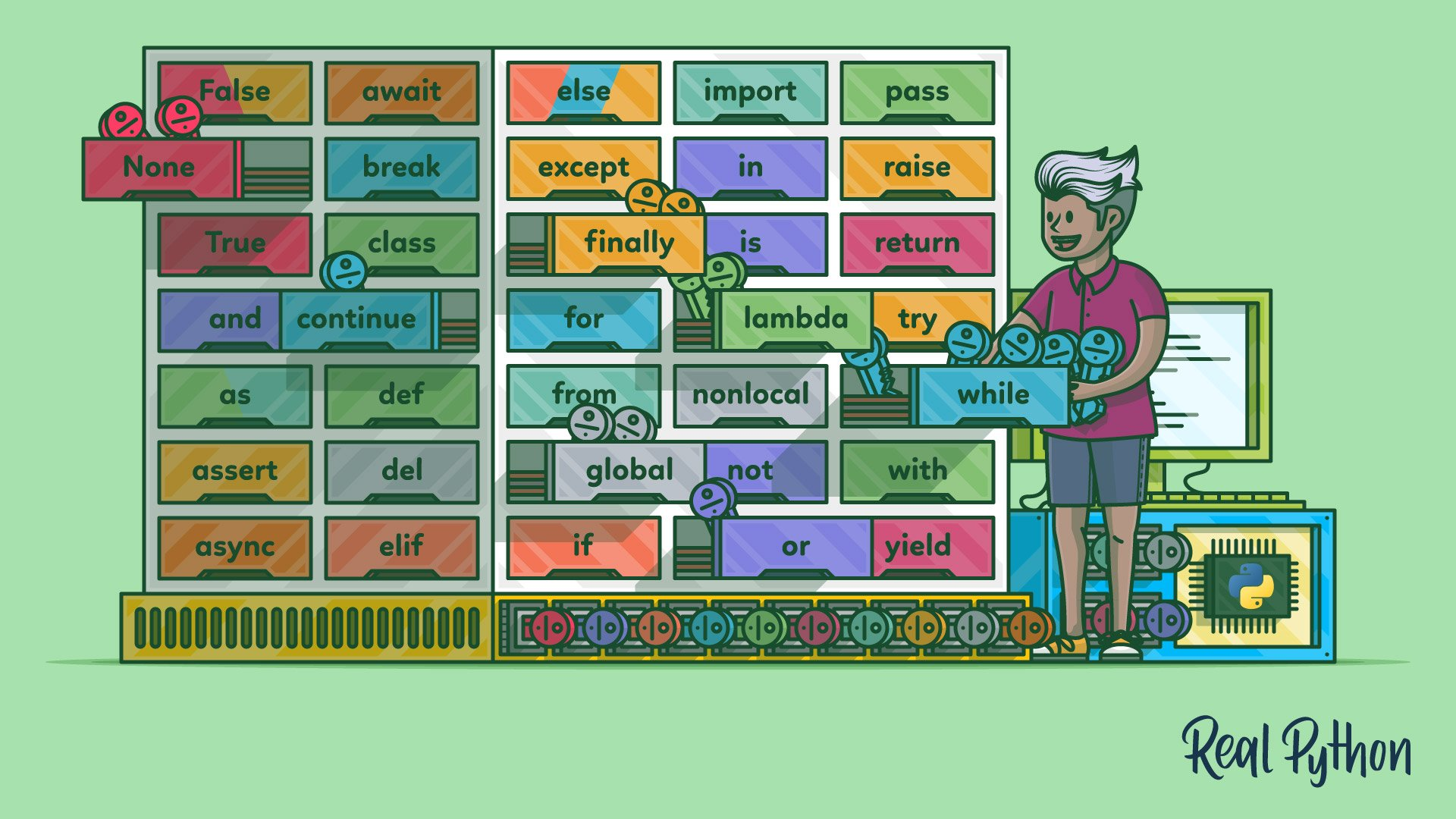 Python Keywords: An Introduction
