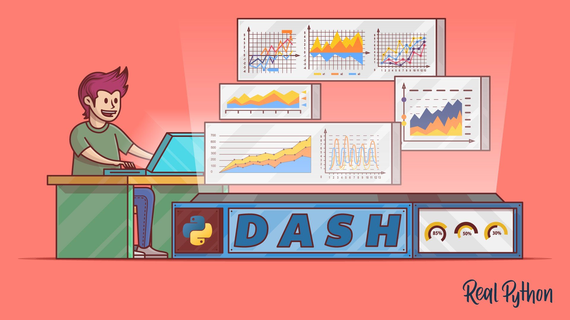Develop Data Visualization Interfaces in Python With Dash