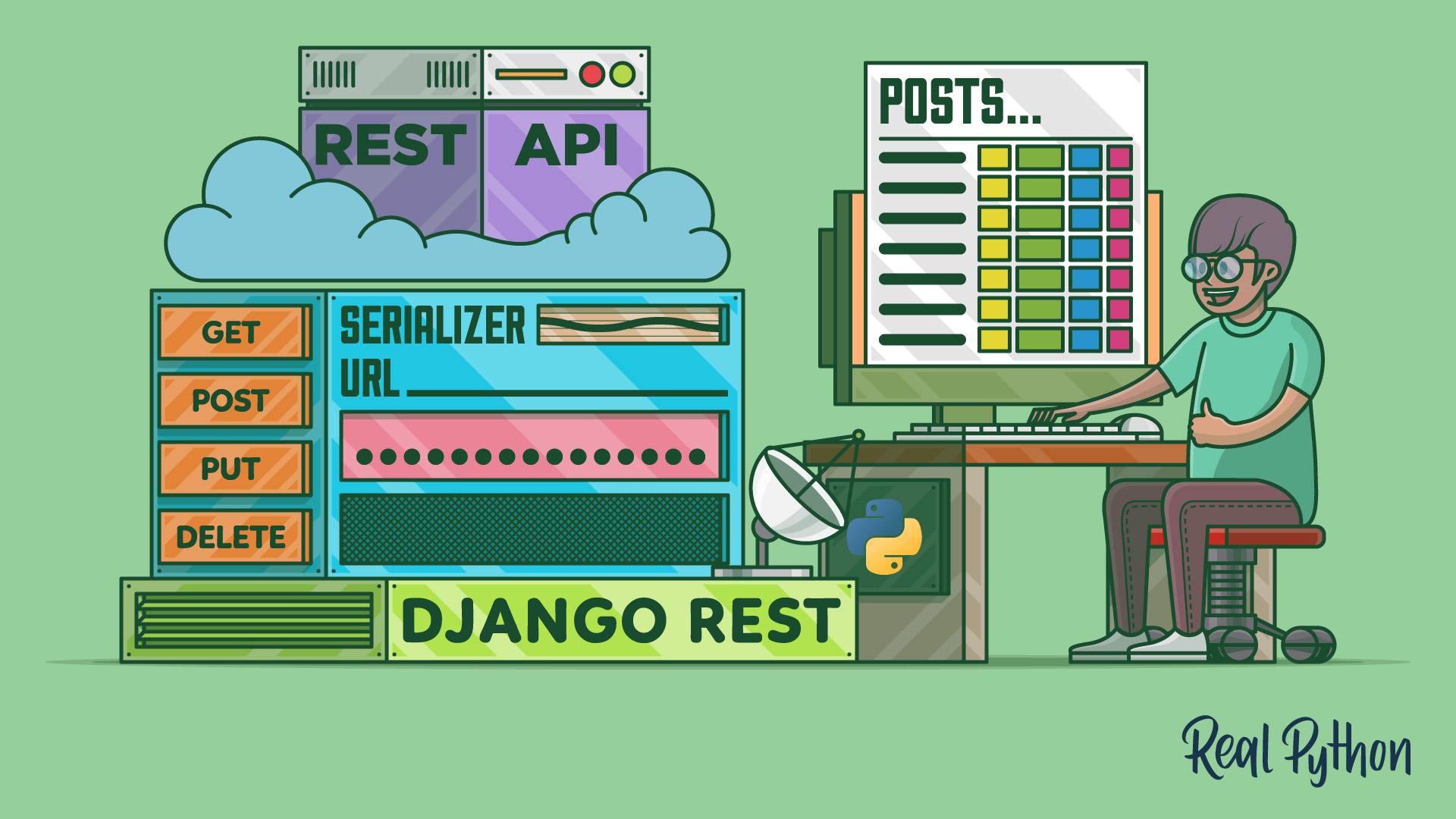 Django Rest Framework – An Introduction