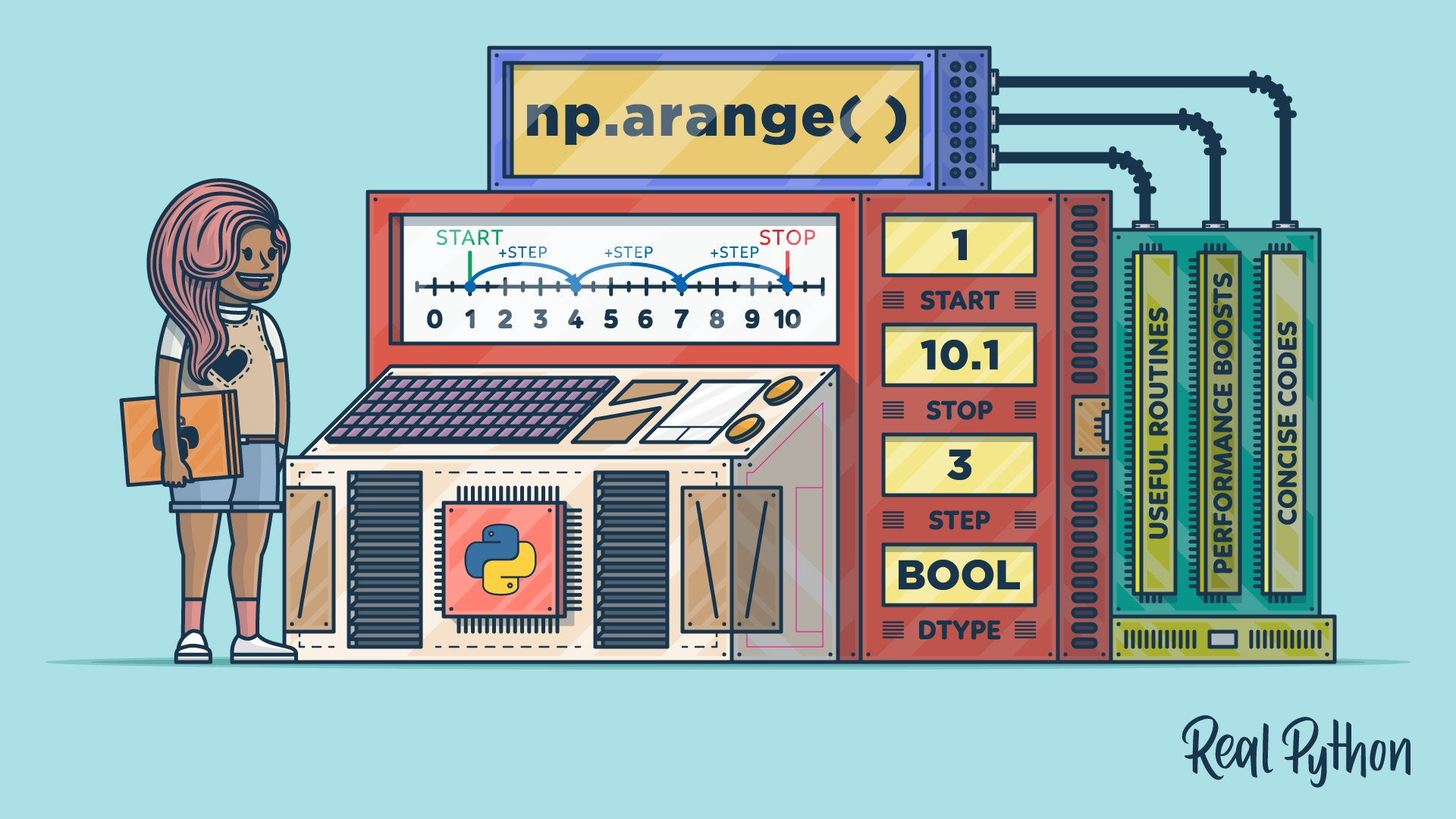 NumPy arange(): How to Use np.arange()
