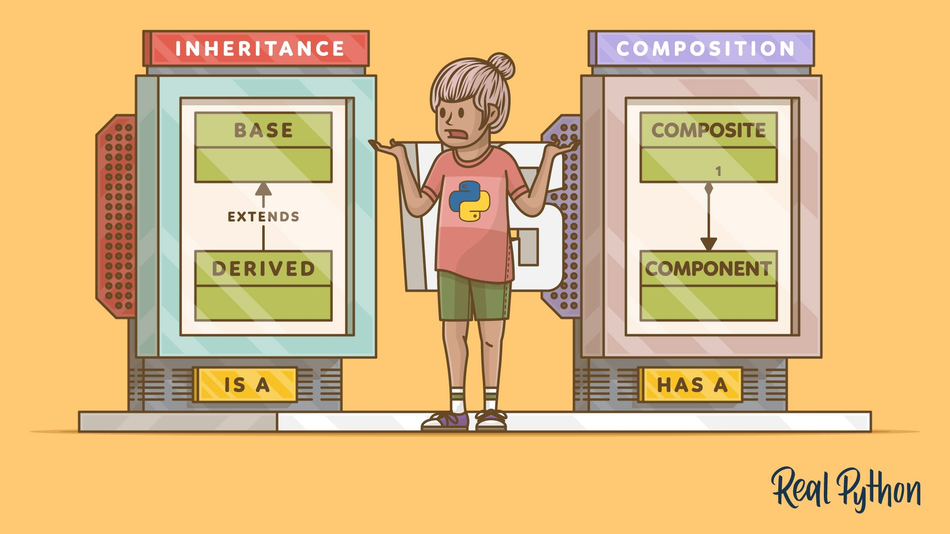 Inheritance and Composition: A Python OOP Guide