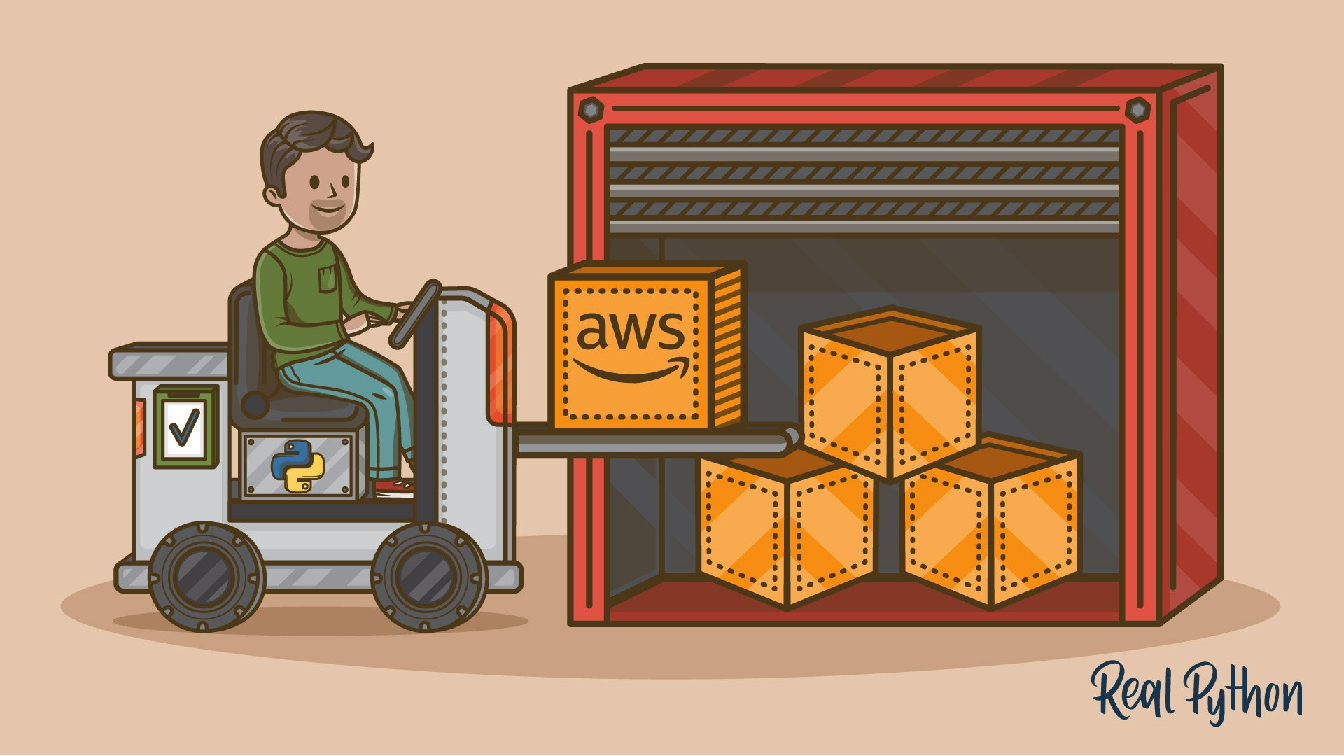 Python, Boto3, and AWS S3: Demystified