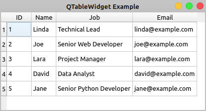 QTableWidget Example