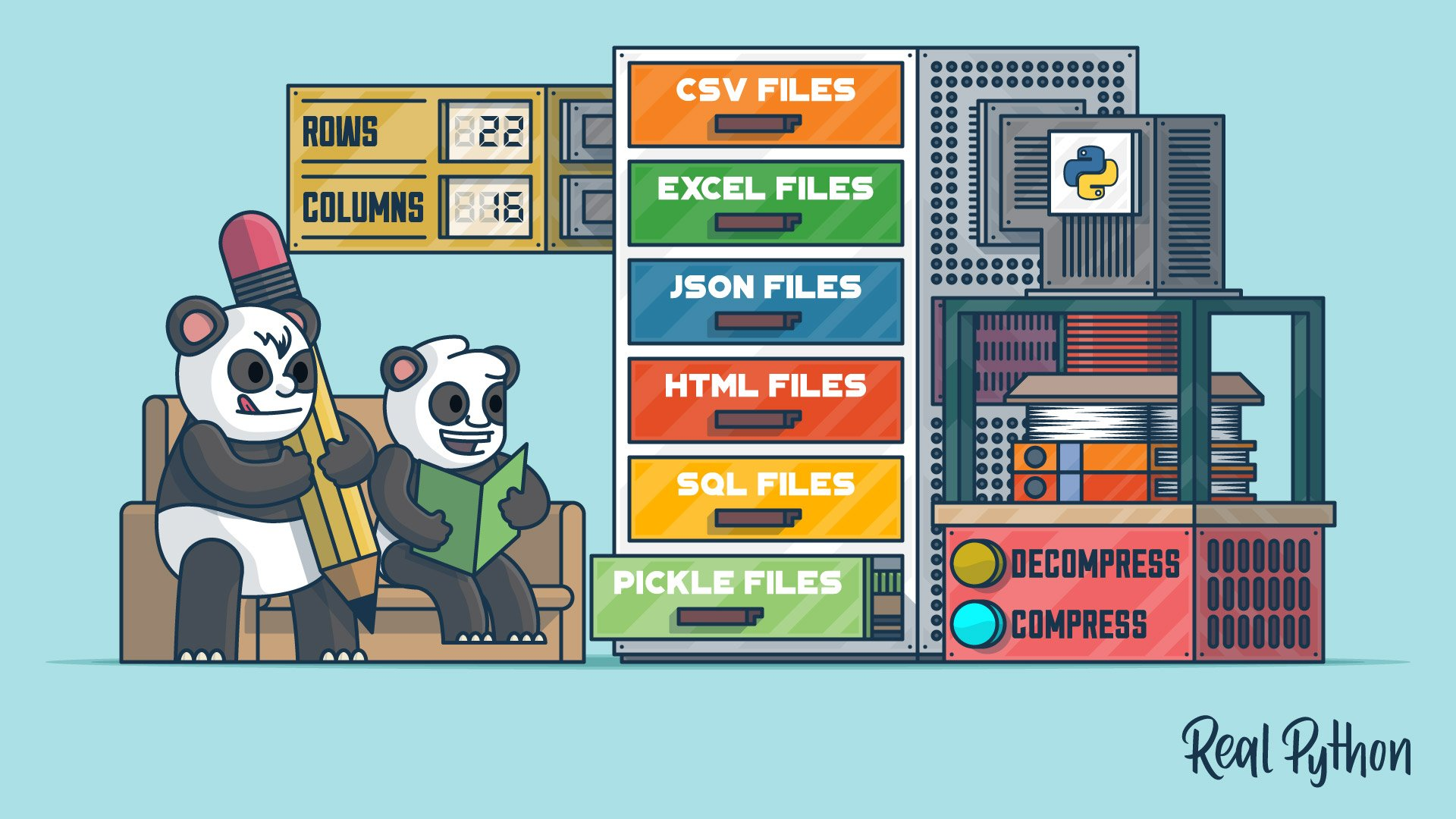 Pandas: How to Read and Write Files