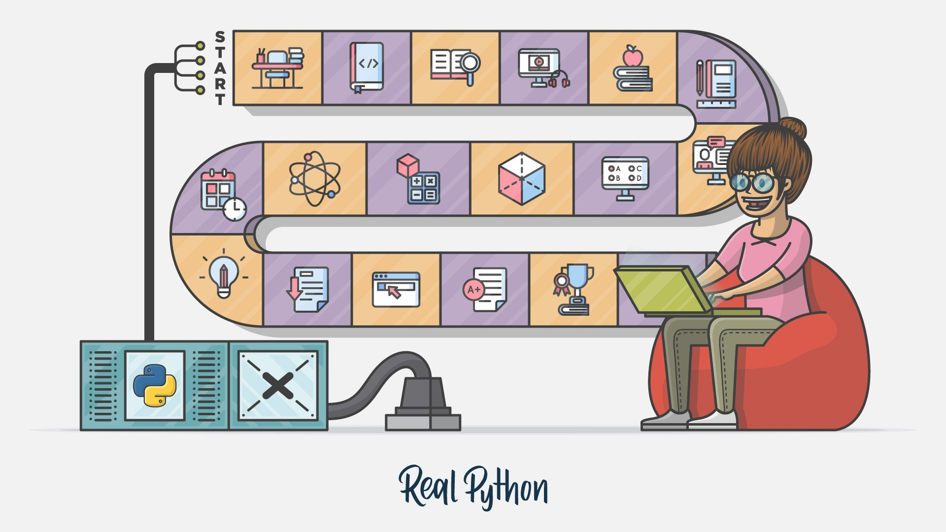 Real Python Learning Paths