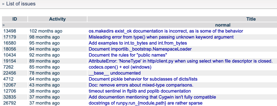 A filtered list of easy documentation issues at bugs.python.org