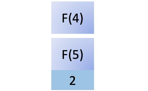 Second step in fib(5)