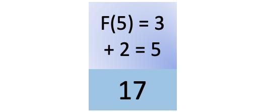 Seventeenth step in fib(5)