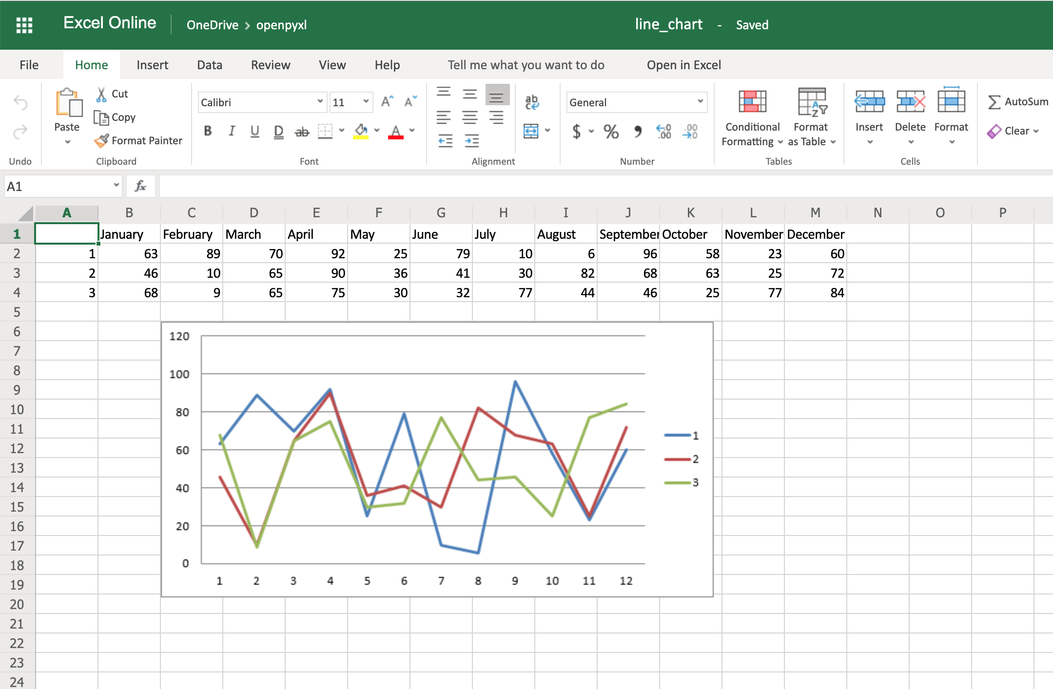 Example Spreadsheet With Line Chart