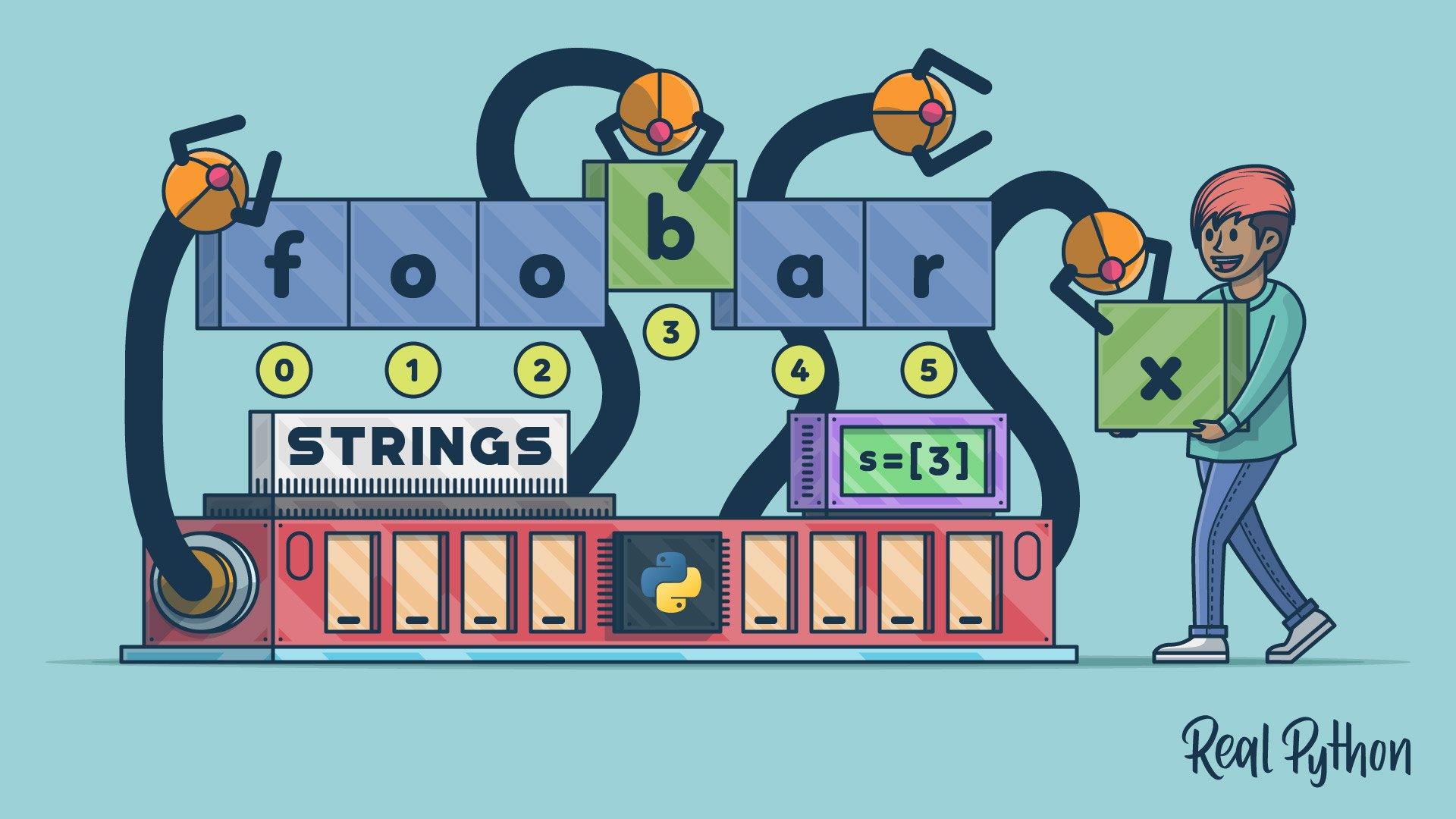 Strings and Character Data in Python – Real Python