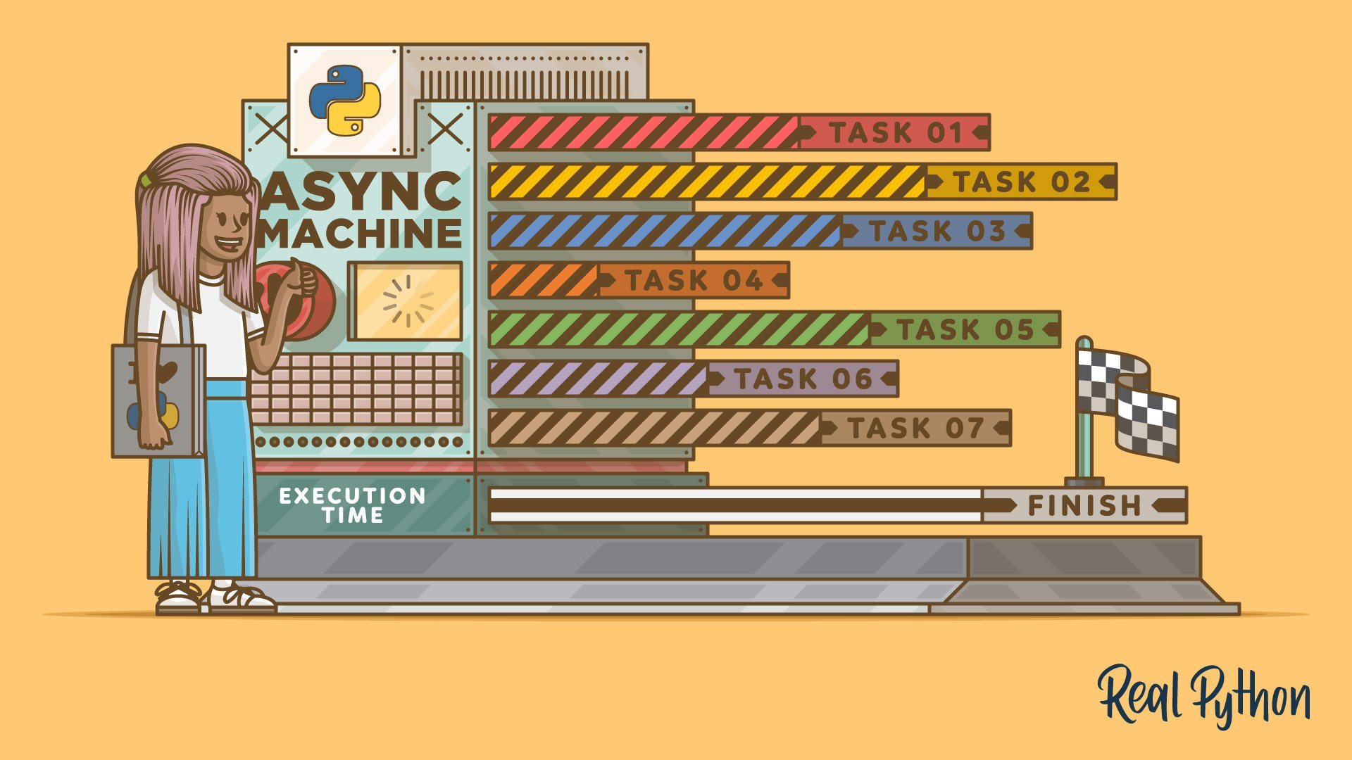 Getting Started With Async Features in Python