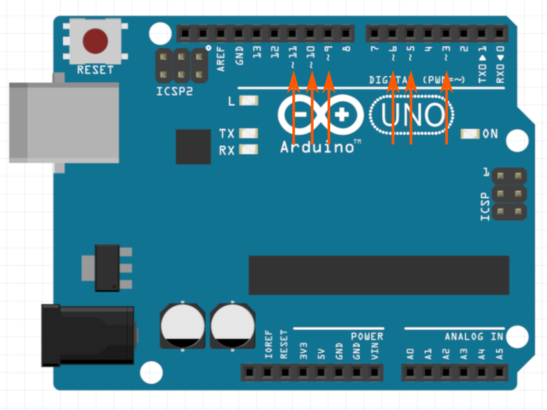 Arduino Uno PWM ports、width = 795、height = 596