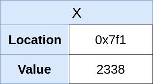 X(2338)の新しいインメモリ表現、幅= 311、高さ= 171