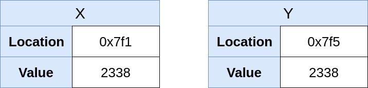 X(2338)およびY( 2338)、width = 716、height = 171
