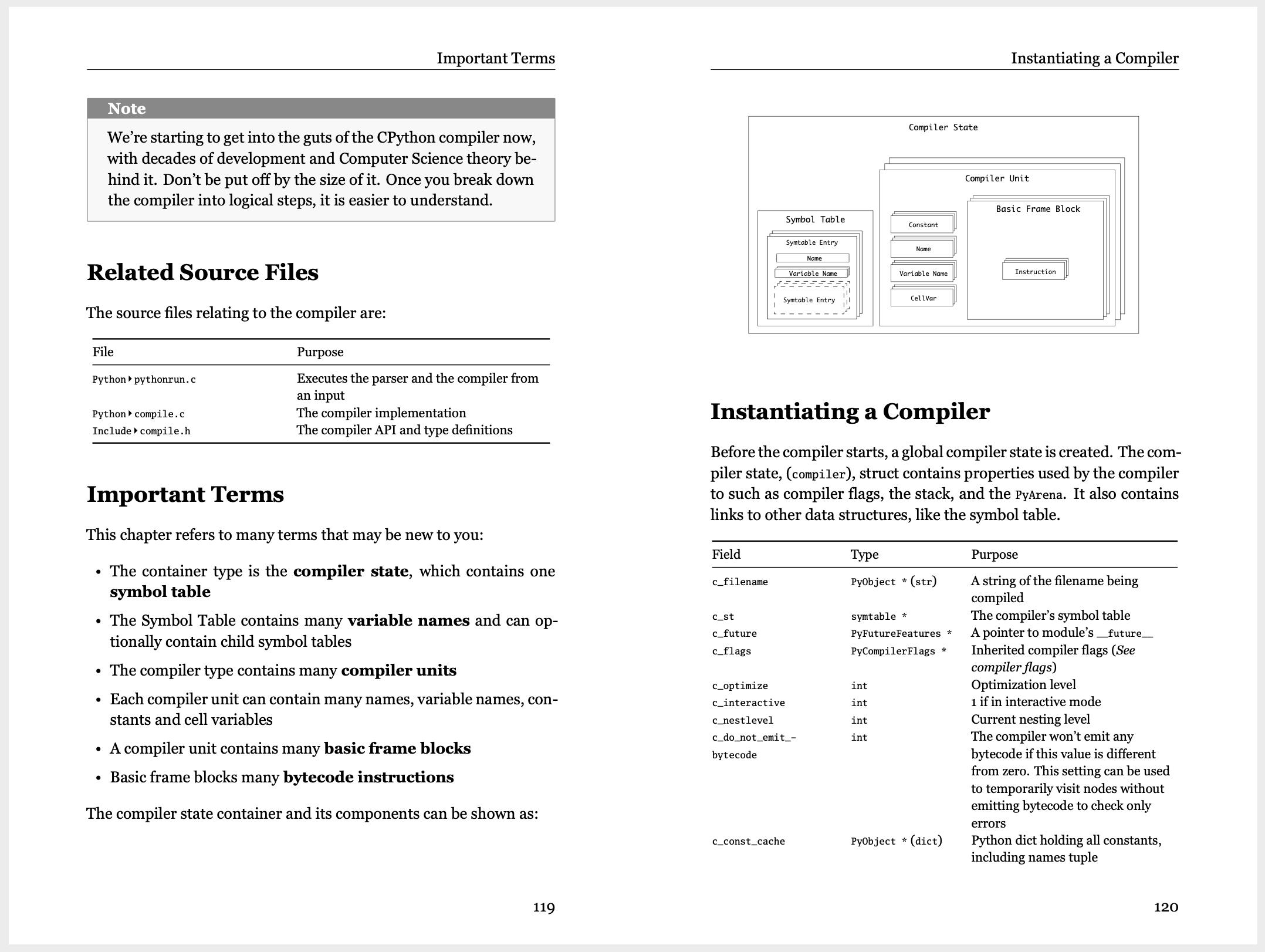 CPython Internals: Compiler