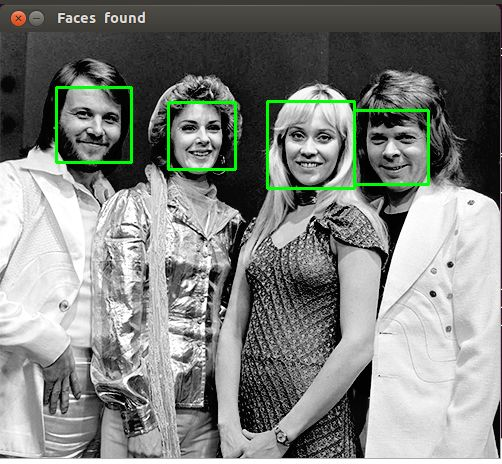 Python face detection example 1: Abba