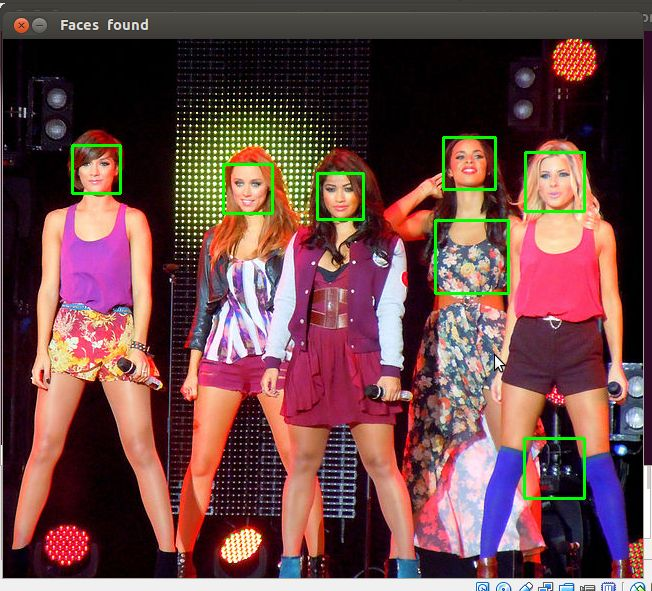 Python face detection example 2: wrong