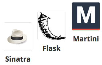 Image of Flask and Martini logos and Sinatra hat