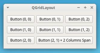PyQt QGridLayout example
