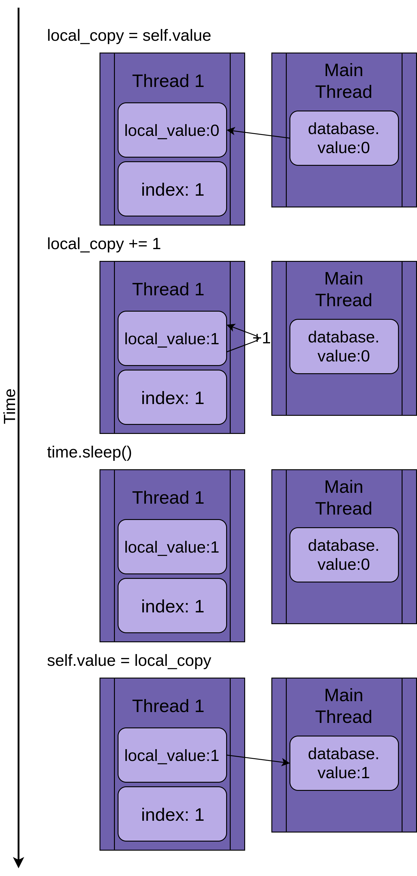 Single thread modifying a shared database