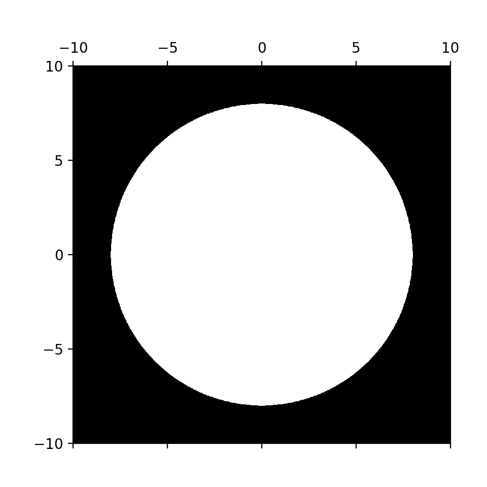 Image of a 2D Binary Mask