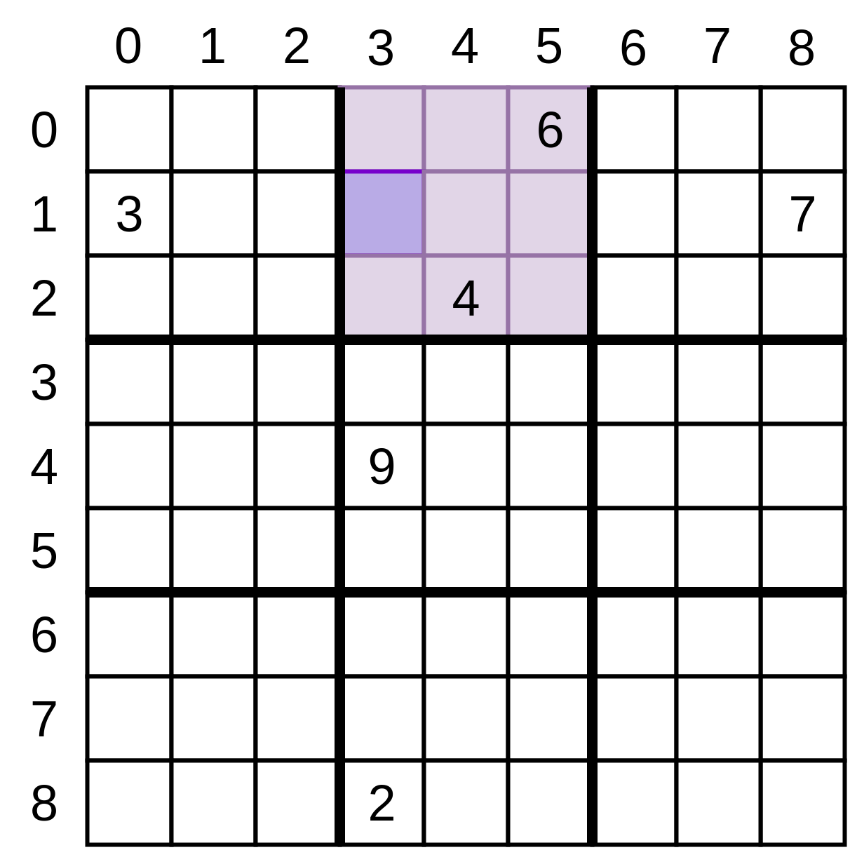 A Sudoku grid showing a starting point to indicate possible values for a specific cell.