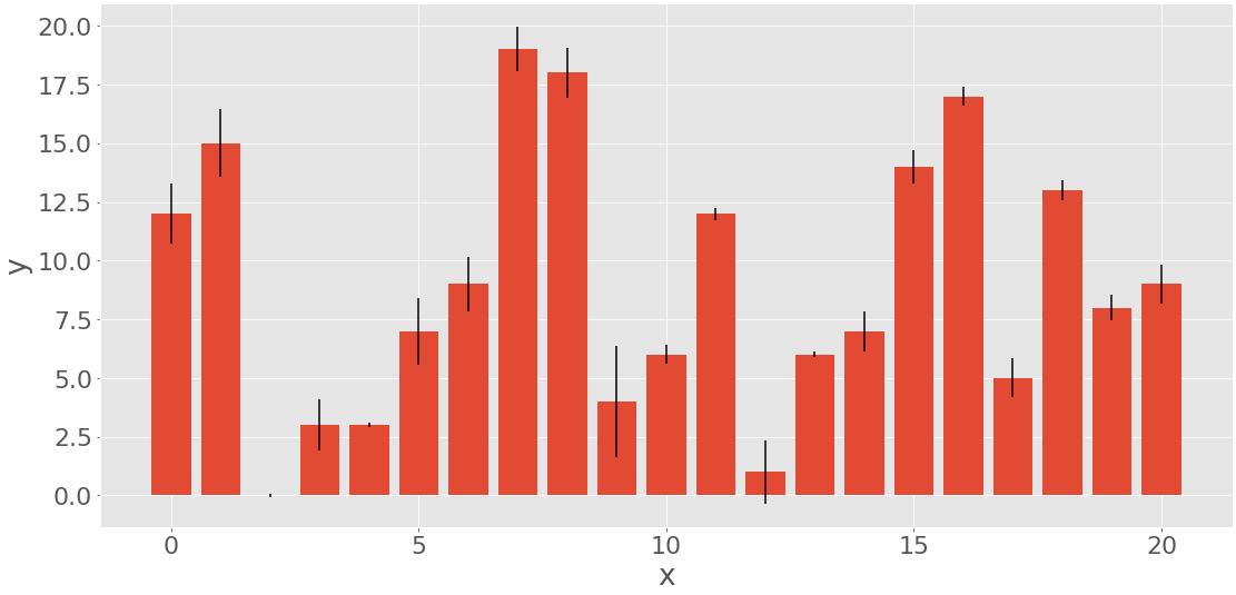 Python Statistics
