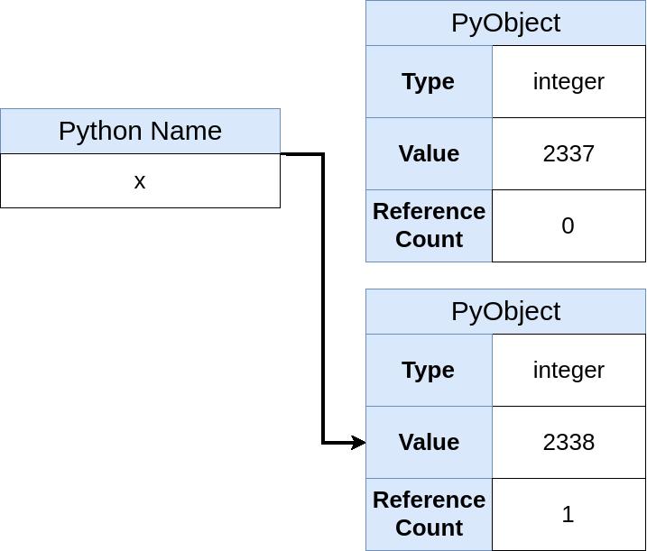 新しいオブジェクトを指すPython名(2338)、width = 717、height = 611