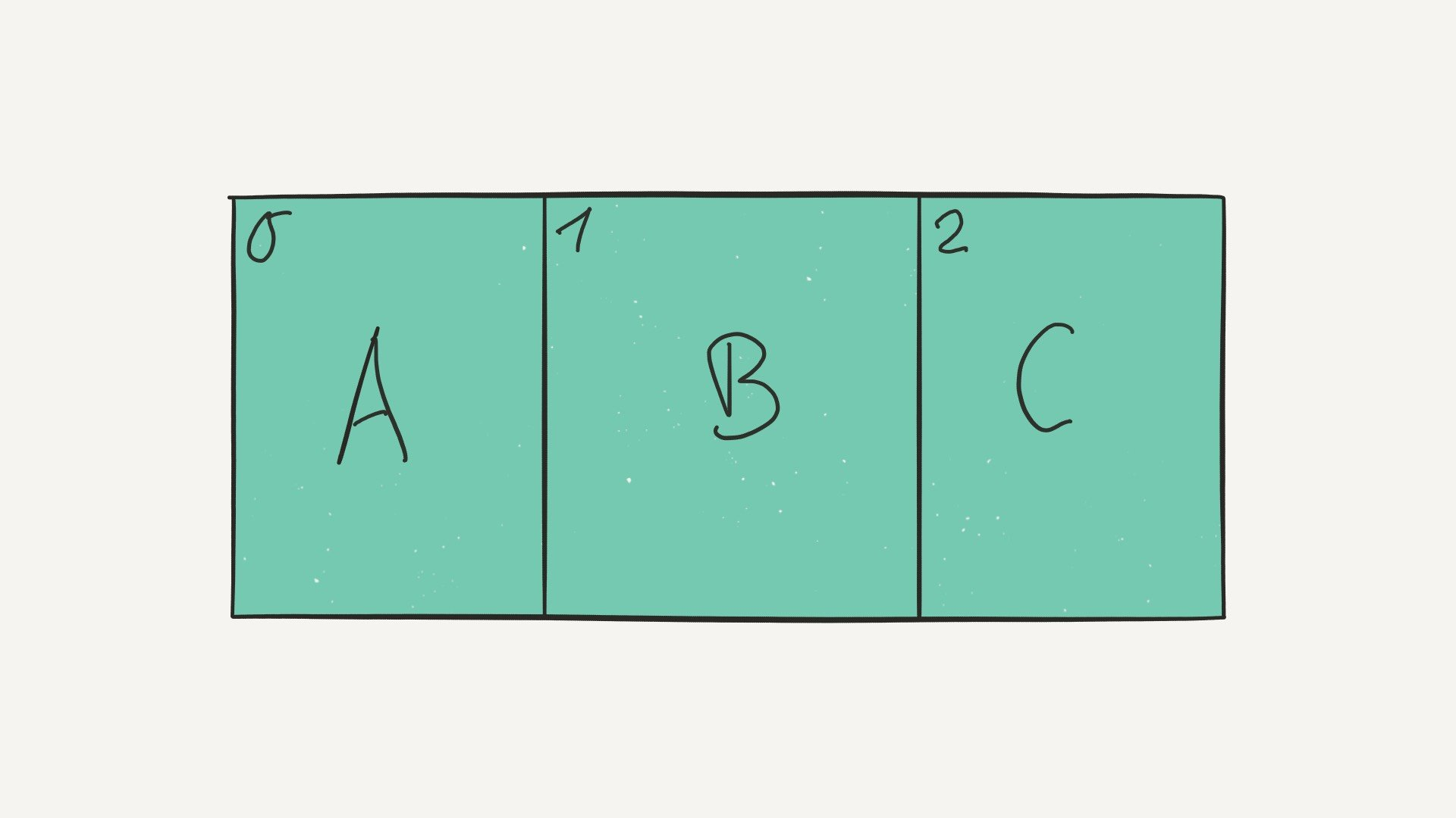 Visual representation of an array