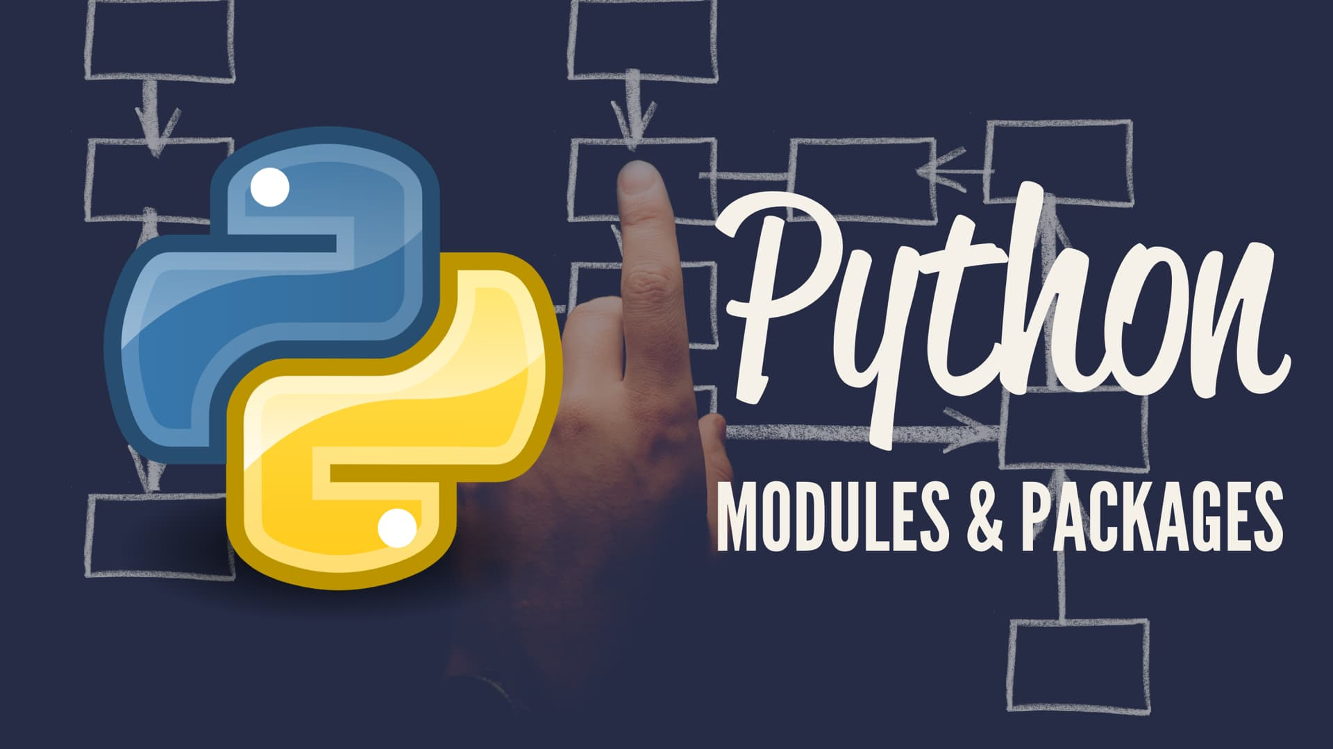 how to find a module in python