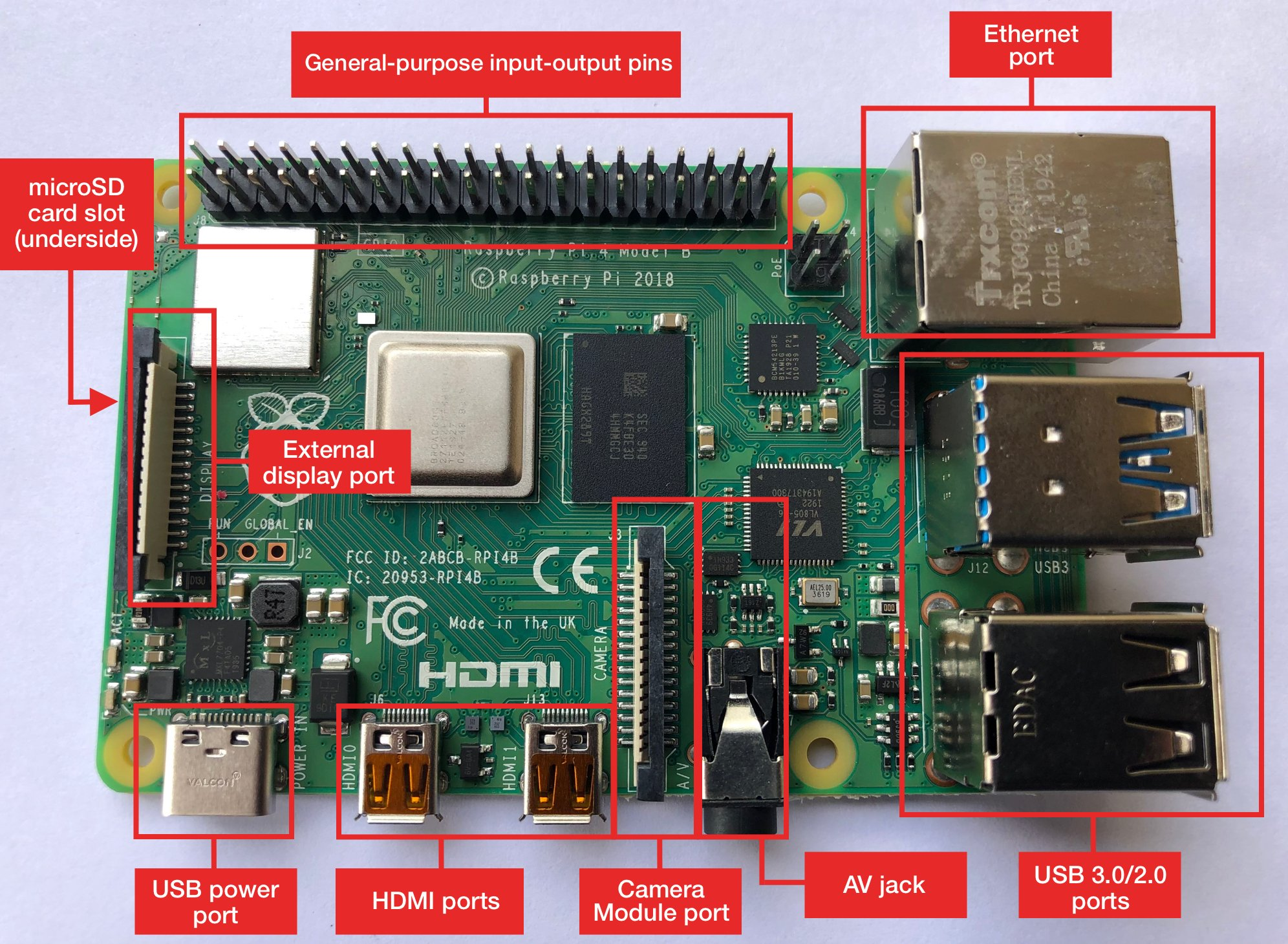 Raspberry Pi 4 Board Components