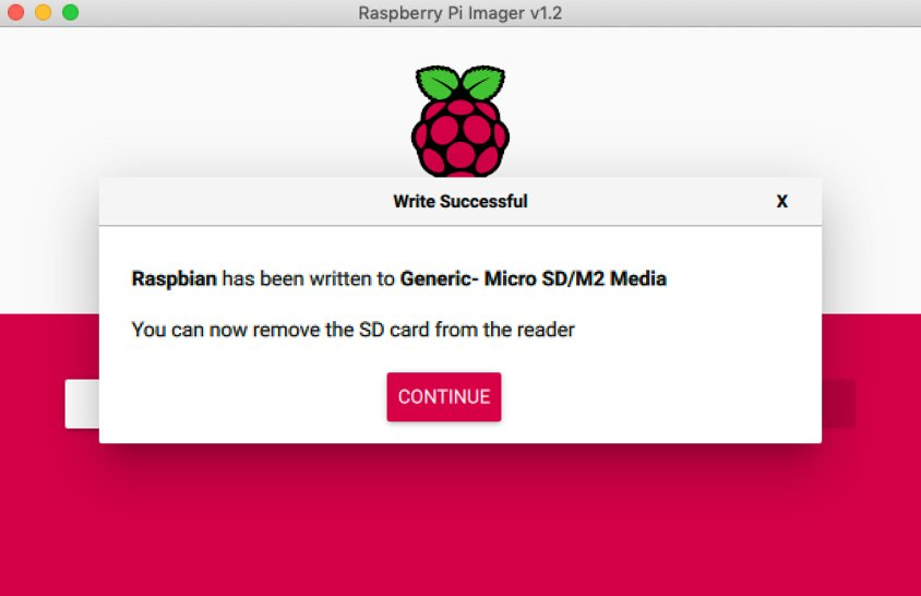 Raspberry Pi Imager Complete