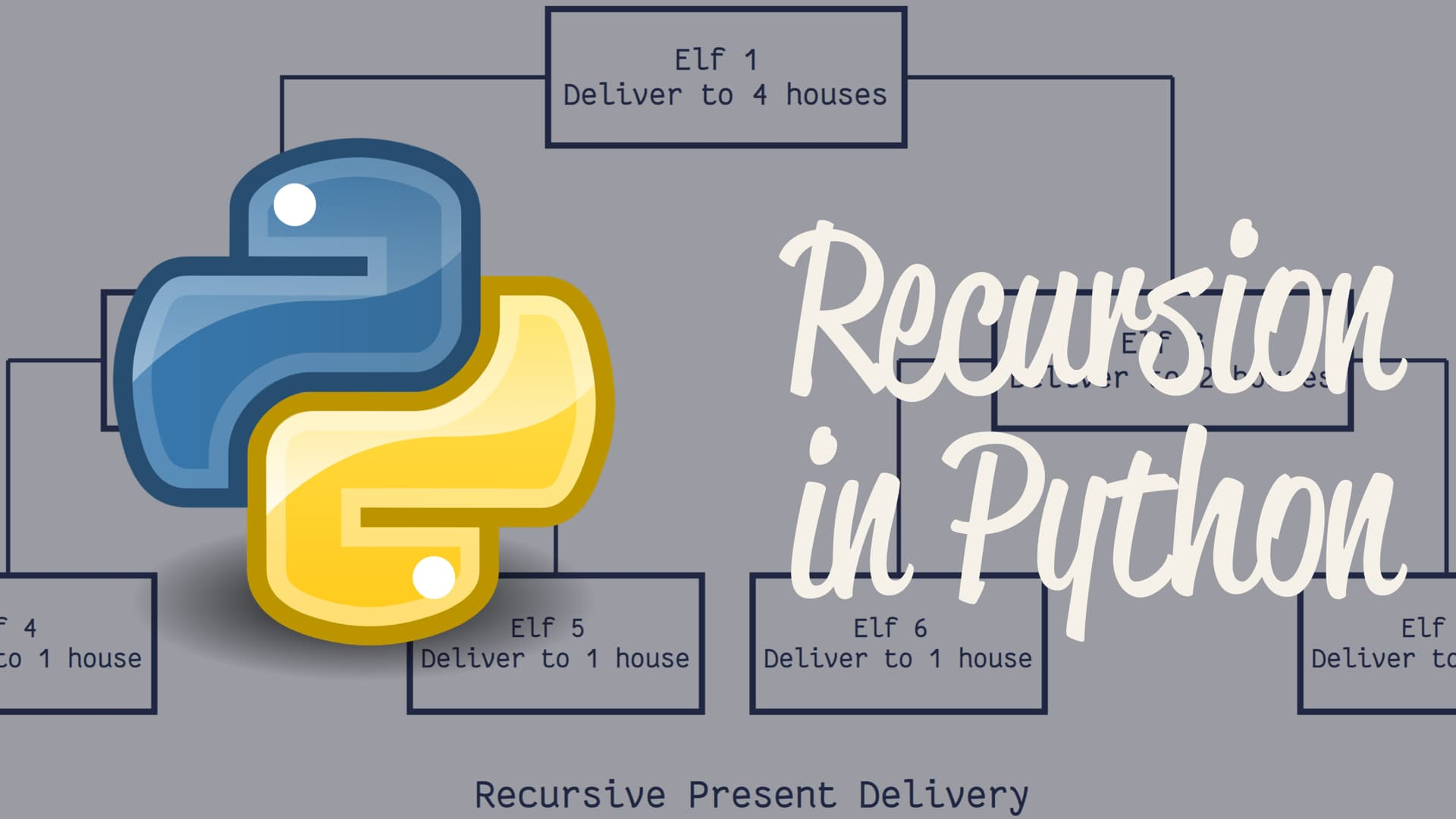 Recursion in Python