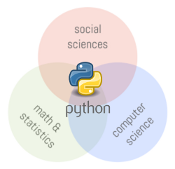 Python for social scientists