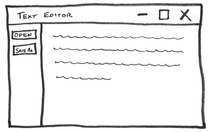 A design sketch for a text editor application