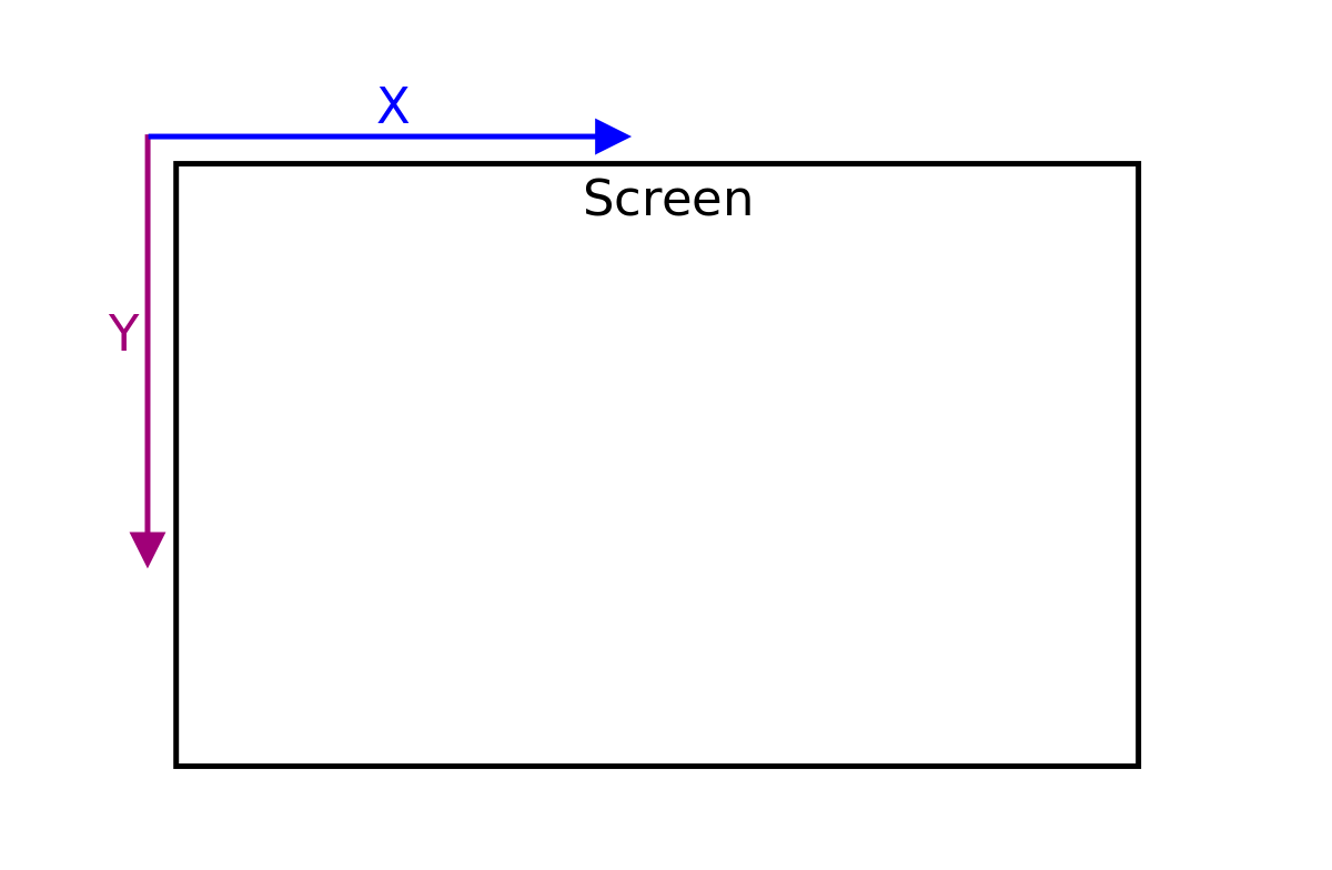 Screen coordinates