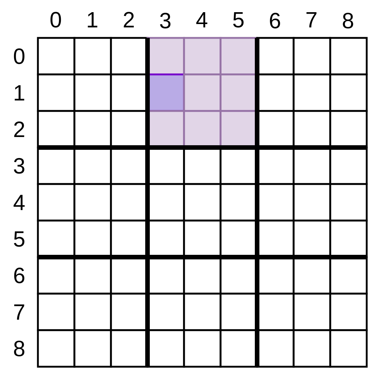 A Sudoku grid with one of the small squares highlighted.