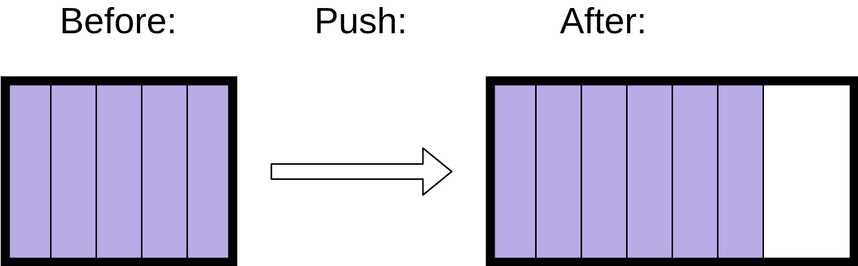 Memory structure of a list pushing a new element