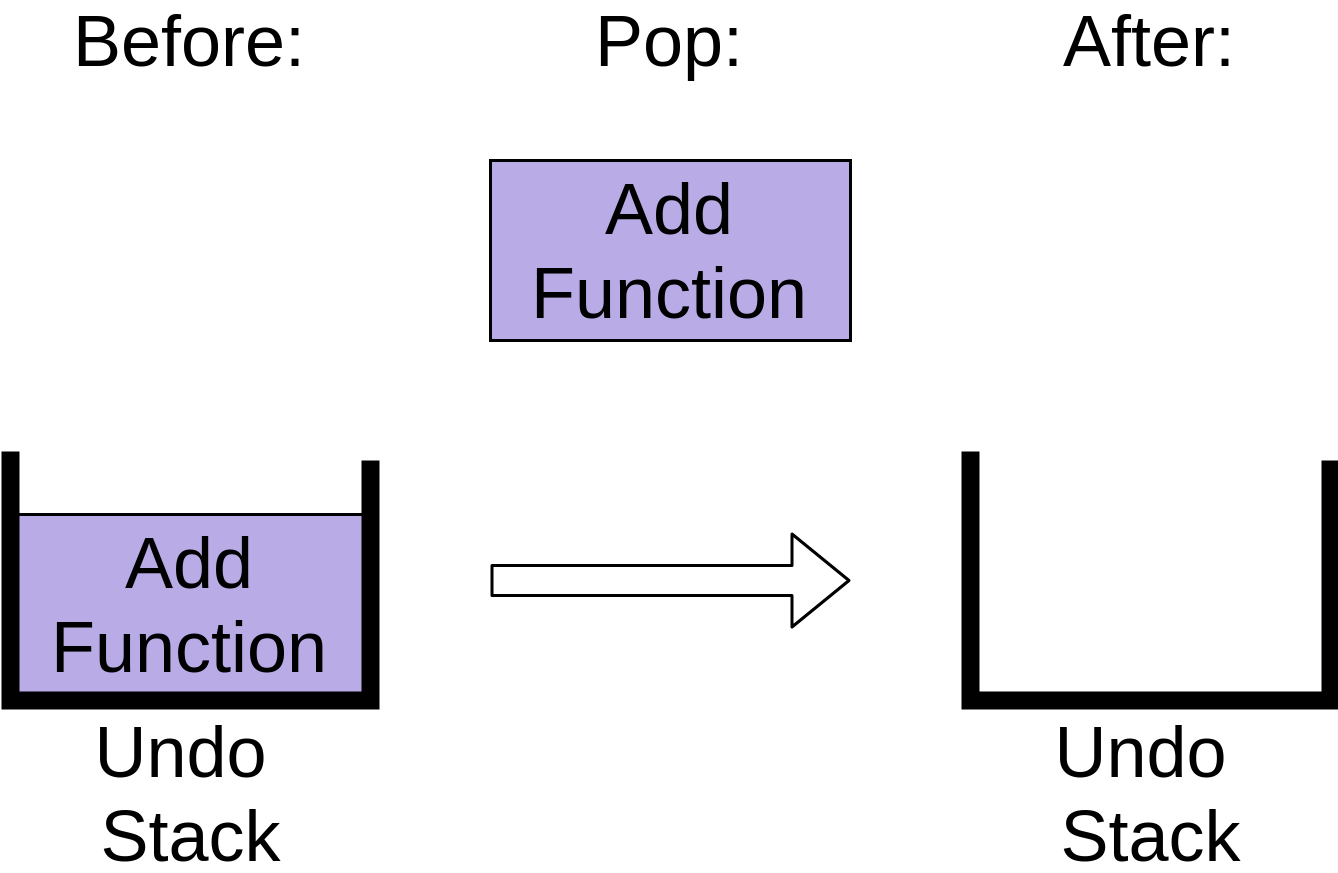 "Popping the ""add function"" operation from the undo stack."