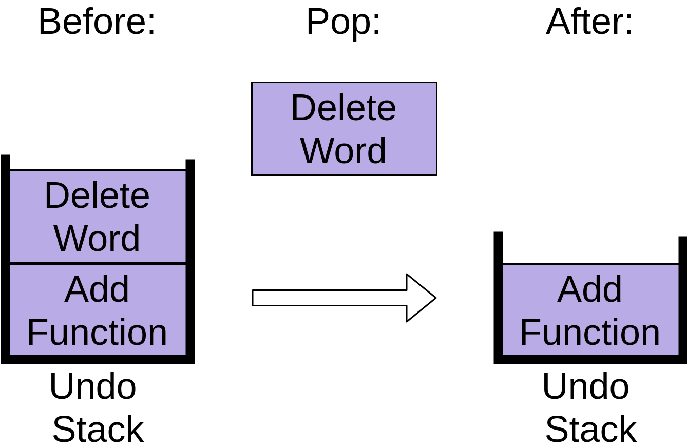 "Popping the ""delete word"" operation from the undo stack."
