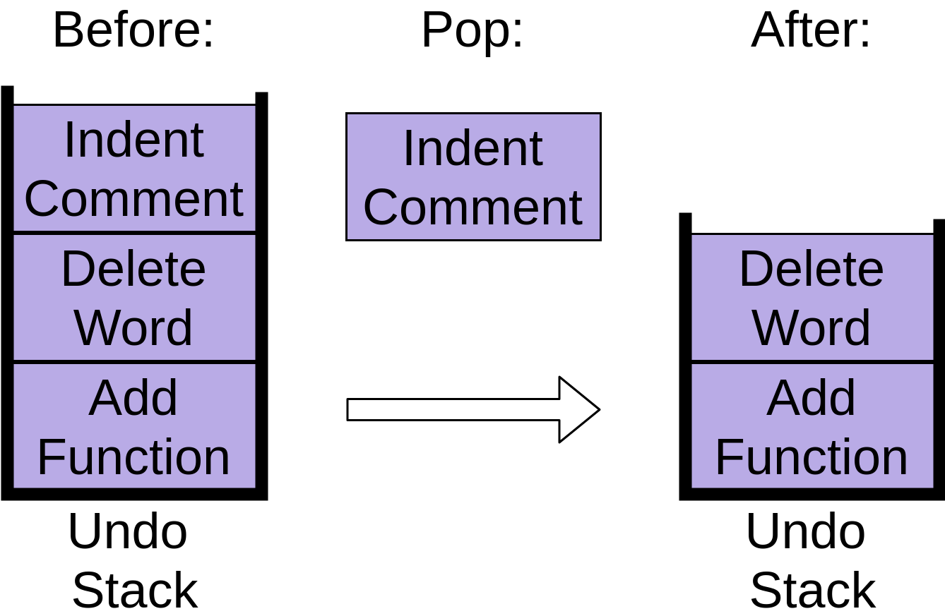 "Popping the ""indent comment"" function from the undo stack."