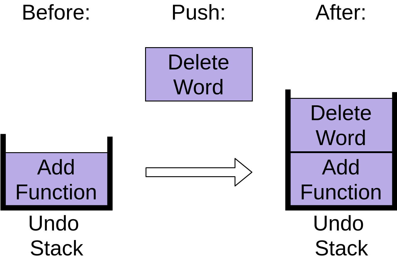 "Pushing the ""delete word"" operation on the undo stack."