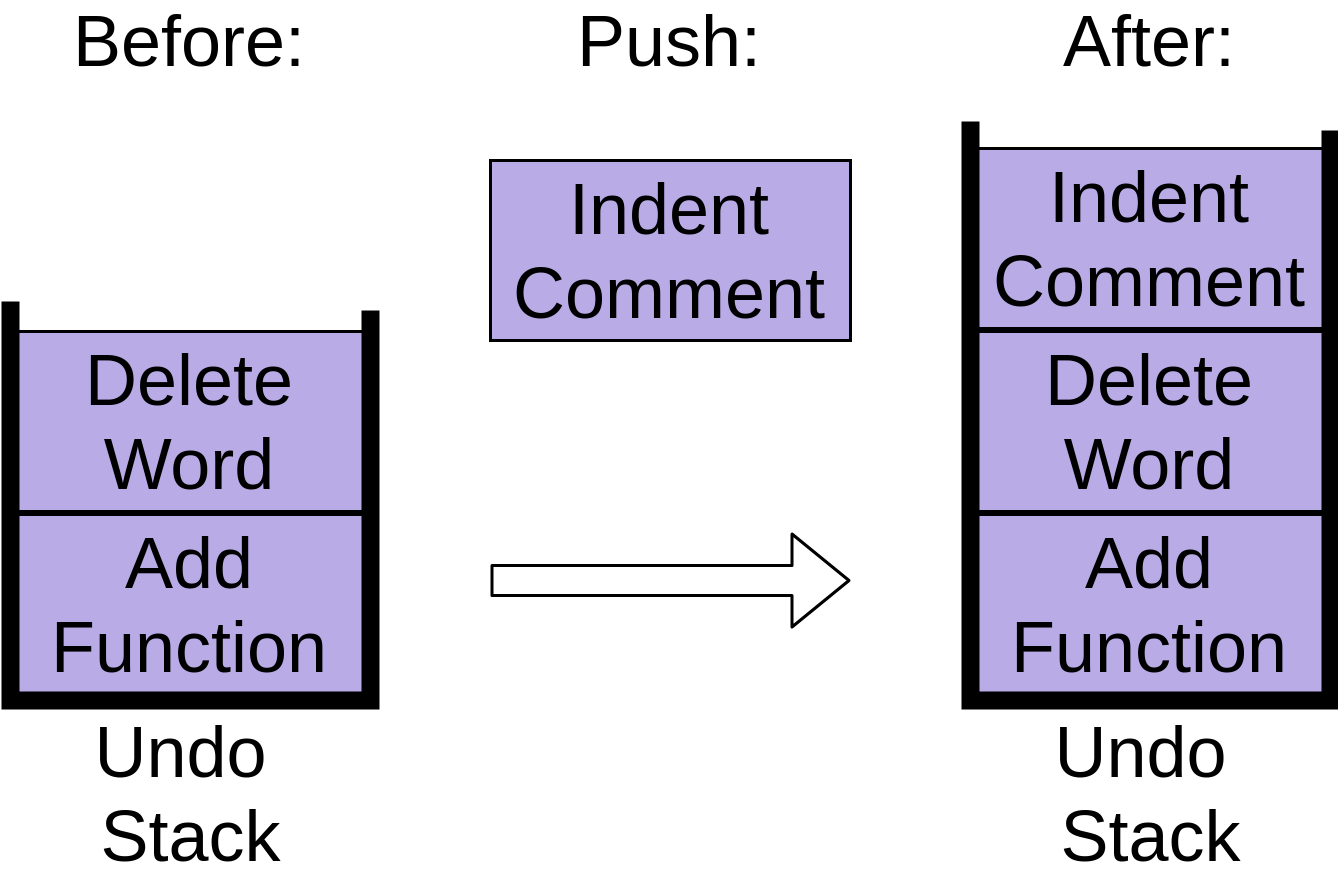 "Pushing the ""indent comment"" operation on the undo stack."